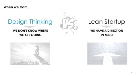 design thinking vs lean startup design thinking vs lean startup