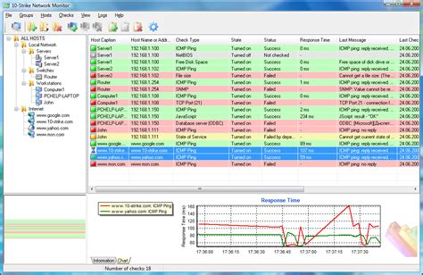 monitoring software buying a network monitor software get techniques for