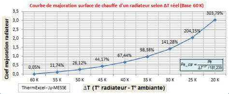 calcul puissance chambre froide programme calcul chauffage bois a buches hydro