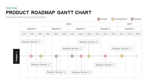 product roadmap gantt chart powerpoint and keynote