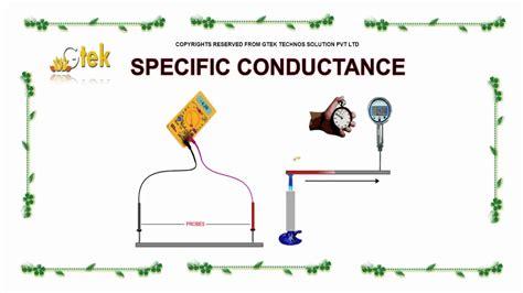resistor definition chemistry define specific resistor 28 images nonspecific resistance and specific immunity anatomy