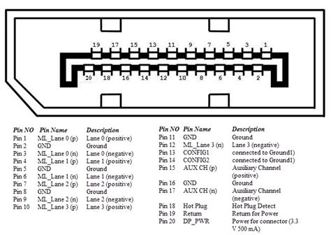 display port connector 16 types of computer ports and their functions