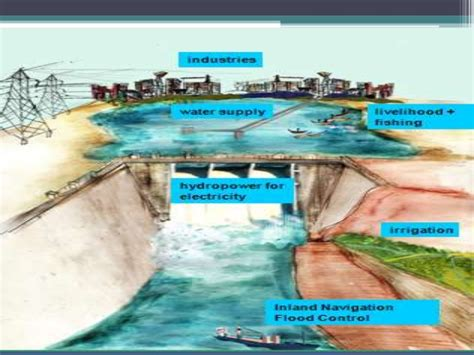 Multipurpose River Valley Project Essay by Multipurpose Projects
