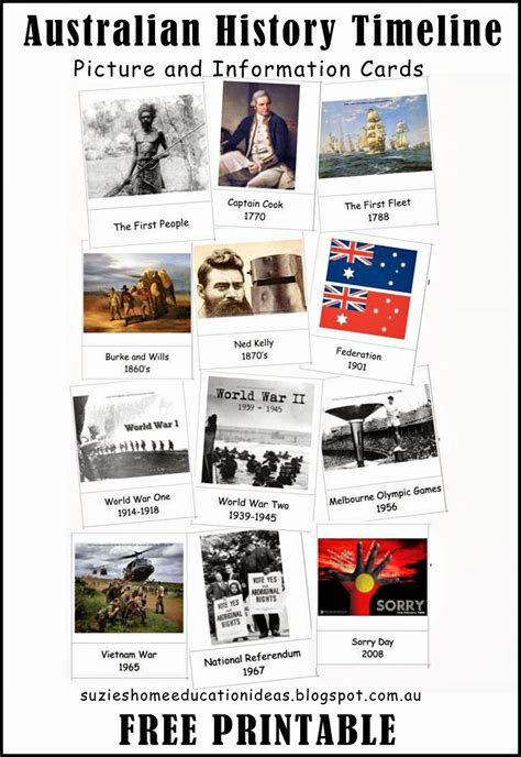 printable timeline poster introducing australian history nature put together and