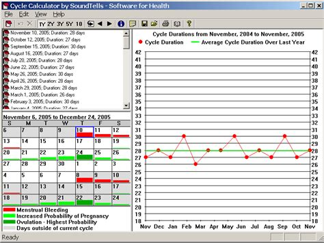 What Does Calendrier Free Menstrual Cycle Calendar And Due Date Calculator