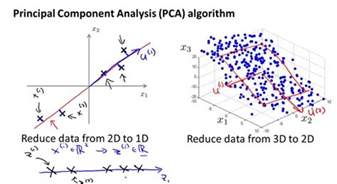 A tutorial on principal components analysis
