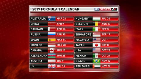 F1 Calendar 2018 Confirmed F1 2017 Calendar And Schedule Driver Line Ups And Test