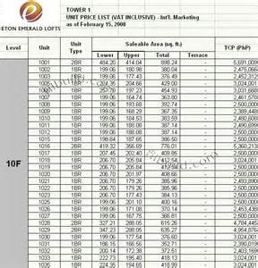Pricelist Isuzu Isuzu Mux Philippines Price List Autos Post