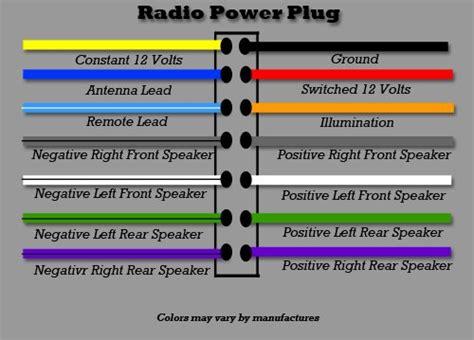 splice  wire   car radios  volt switched wire mechanicadvice