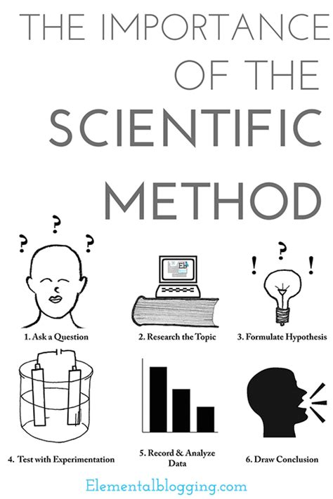 why time flies a mostly scientific investigation books the importance of the scientific method