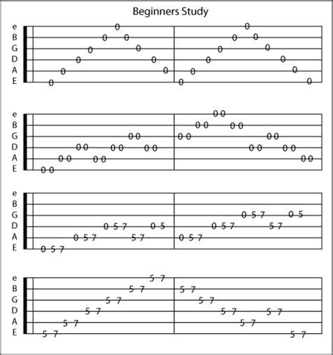 guitar chords for beginners bundle the only 2 books you need to learn chords for guitar guitar chord theory and guitar chord progressions today best seller volume 18 books 25 best ideas about guitar tabs on guitar