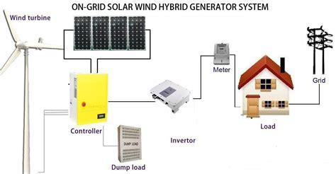 grid roof mounted high efficiency 2kw wind