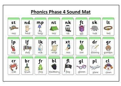 Phase 4 Phonics Sound Mat by Primary School F2sw Lb