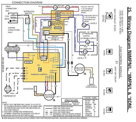 lennox gas furnace wiring diagram wiring diagram with
