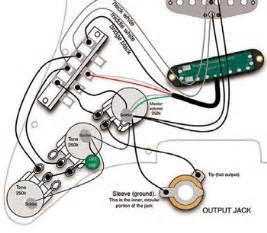 stratocaster auto split mod