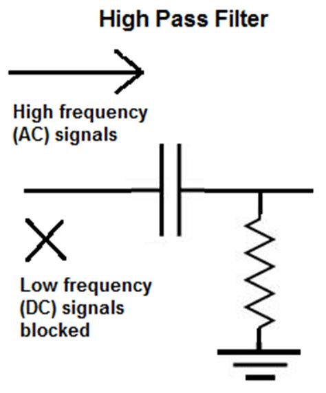 high pass filter time series high pass filter time series 28 images caf a differential op circuit collection parte ii