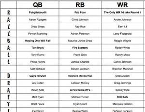 football 2015 rankings projections player advice