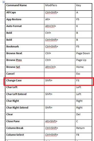 keyboard layout word 2010 tips tricks tables in word 2013 2010
