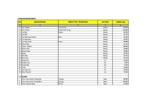 Harga Cat Tembok Merk Aries tabel harga satuan kota jayapura tahun 2012