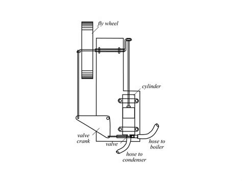 steam engine diagram simple can stirling engine diagram get free image about wiring