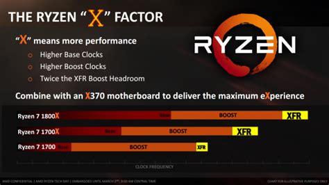 Amd Prosesor Ryzen 7 1700 Hitam by Amd Ryzen 7 1700 And 1700x Cpu Review