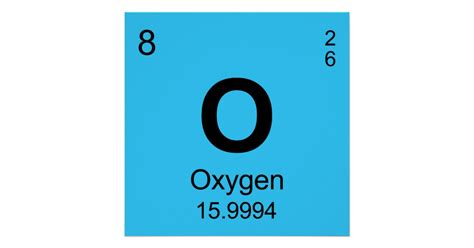 what is oxygen on the periodic table periodic table of elements oxygen poster zazzle