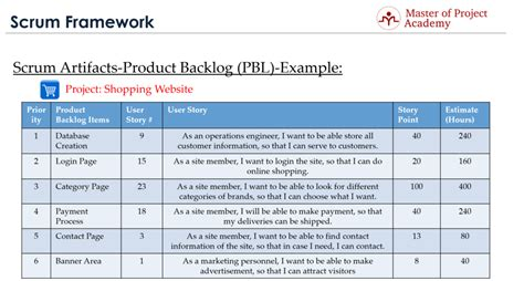scrum product backlog template natural buff dog