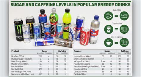 h power energy drink energy drinks same caffeine as four espressos