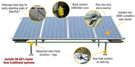home solar system kit new solar panel kit could make solar easier for homeowners