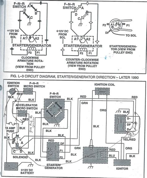 ez go gas rxv wiring diagram for 98 gooddy org