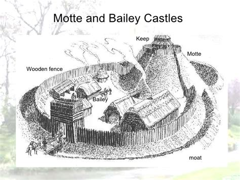 motte and bailey castle labeled diagram year 7 ruling castles and domesday