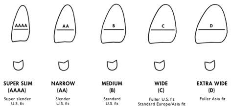 shoe size chart with letters image gallery shoe widths