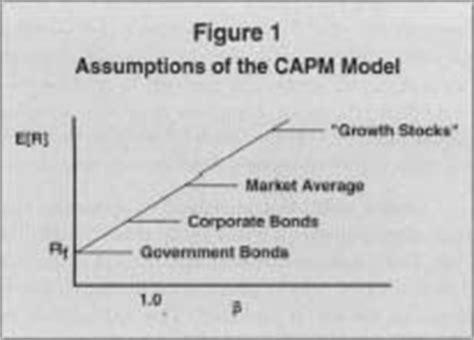 banco posta mix2 peg il di andrea economia finanza e investimenti