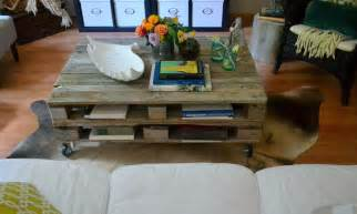 Coffee Table With Pallets The Poor Sophisticate Pallet Coffee Table Tutorial