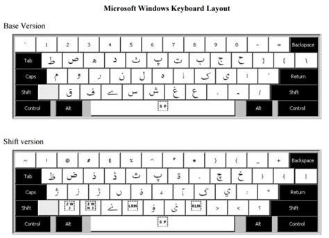 microsoft word urdu keyboard layout urdu language keyboard in windows 10 notes