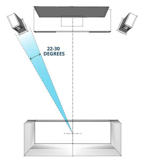 speaker placement  home theater surround sound
