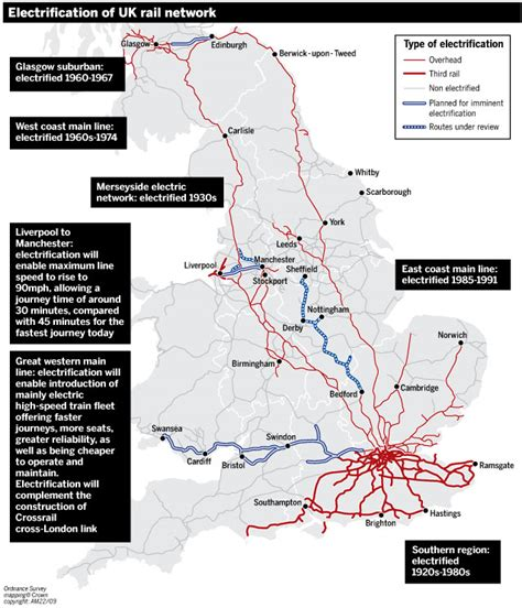 map uk rail lines high speed rail page 325 skyscrapercity