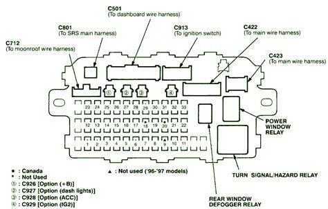 honda civic 2000 fuse box diagram 2000 honda civic ex fuse box diagram circuit wiring diagrams