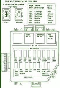1995 mustang seat side fuse box diagram circuit wiring diagrams