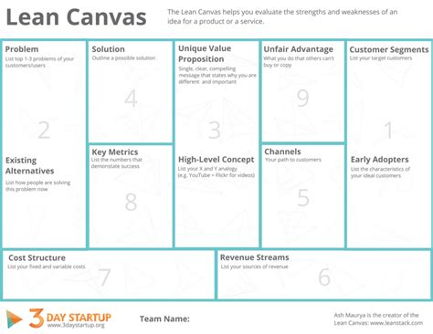 3 day startup the lean canvas and how to use it