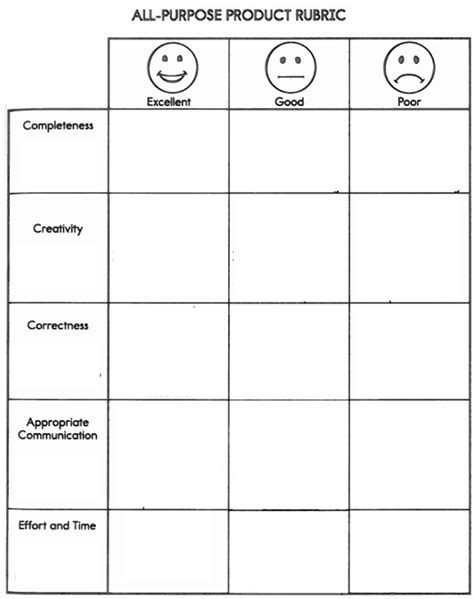 blank rubric template teaching visible documenting thinking