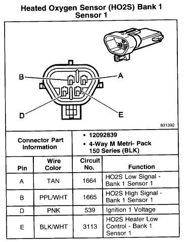bought universal bosch  sensor kit     hummer  wires match  kit