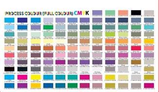 cmyk colors printing colors kepong print