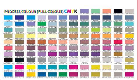 pantone color code offset process colour chart be productive pinterest