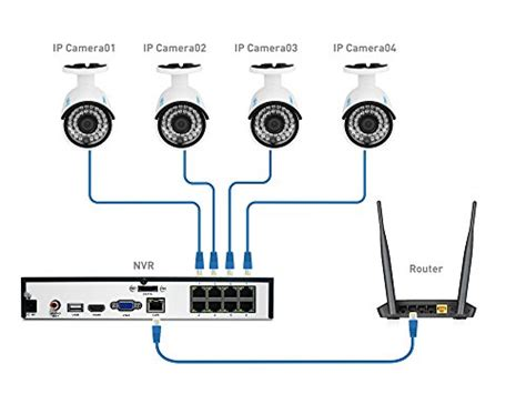 reolink home business security system wired