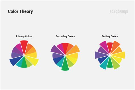 logo color what does your logo color the psychology of color