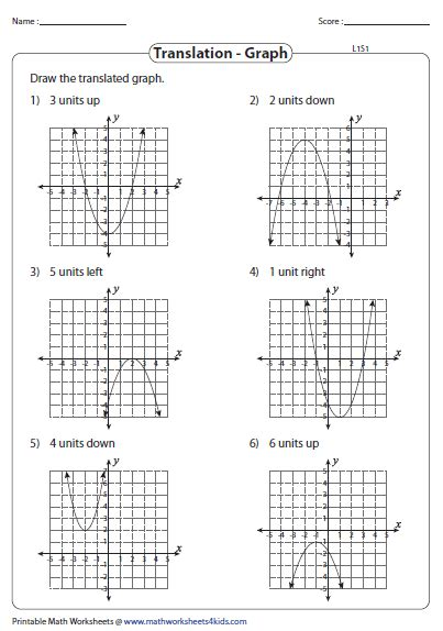 Transformations Of Functions Worksheet by Transformation Of Quadratic Function Worksheets