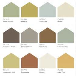 best 25 tuscan paint colors ideas on pinterest tuscan