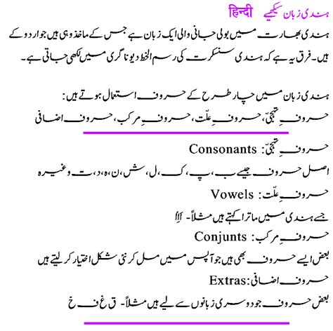 html tutorial in hindi language learn hindi language web urdu