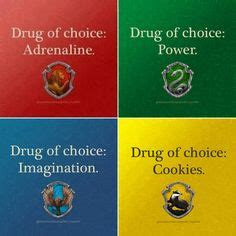 What Hogwarts House Am I In by Harry Potter On Ravenclaw Hogwarts Houses And